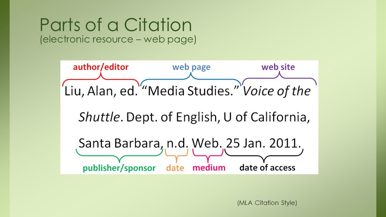 Parts of a Citation (electronic resource – web page)