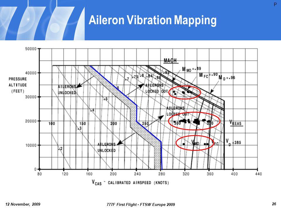Aileron Vibration Mapping