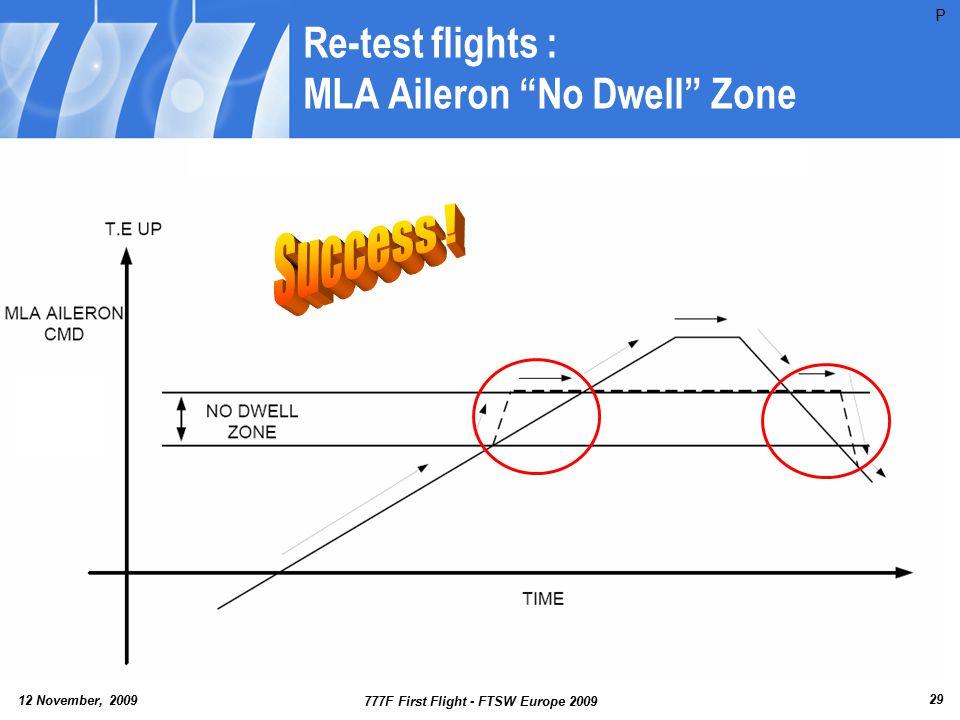 Re-test flights : MLA Aileron No Dwell Zone