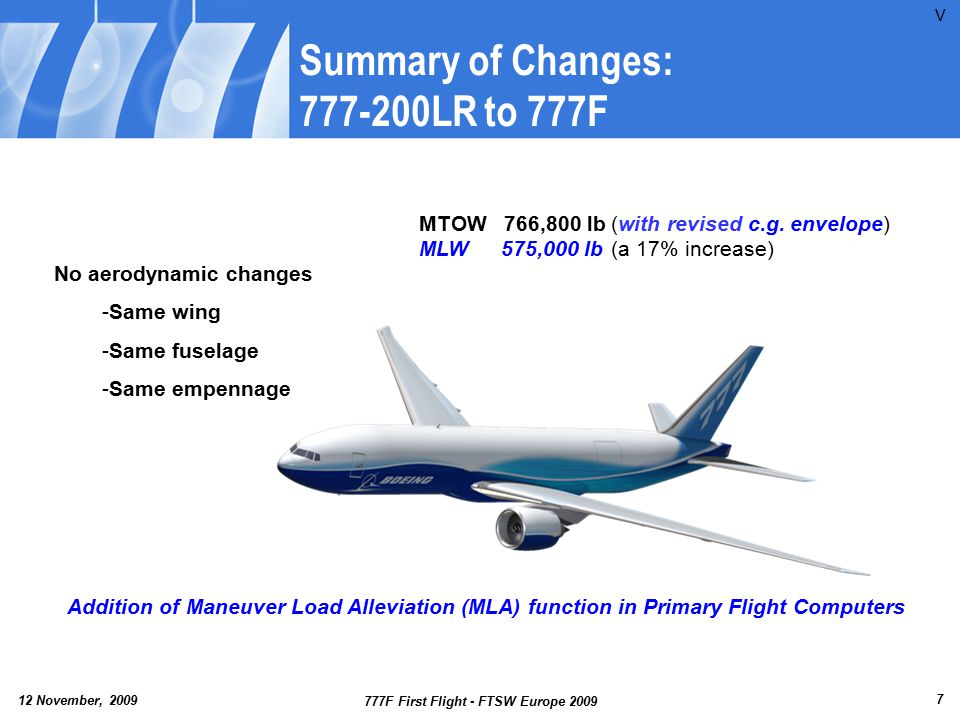 Summary of Changes: 777-200LR to 777F