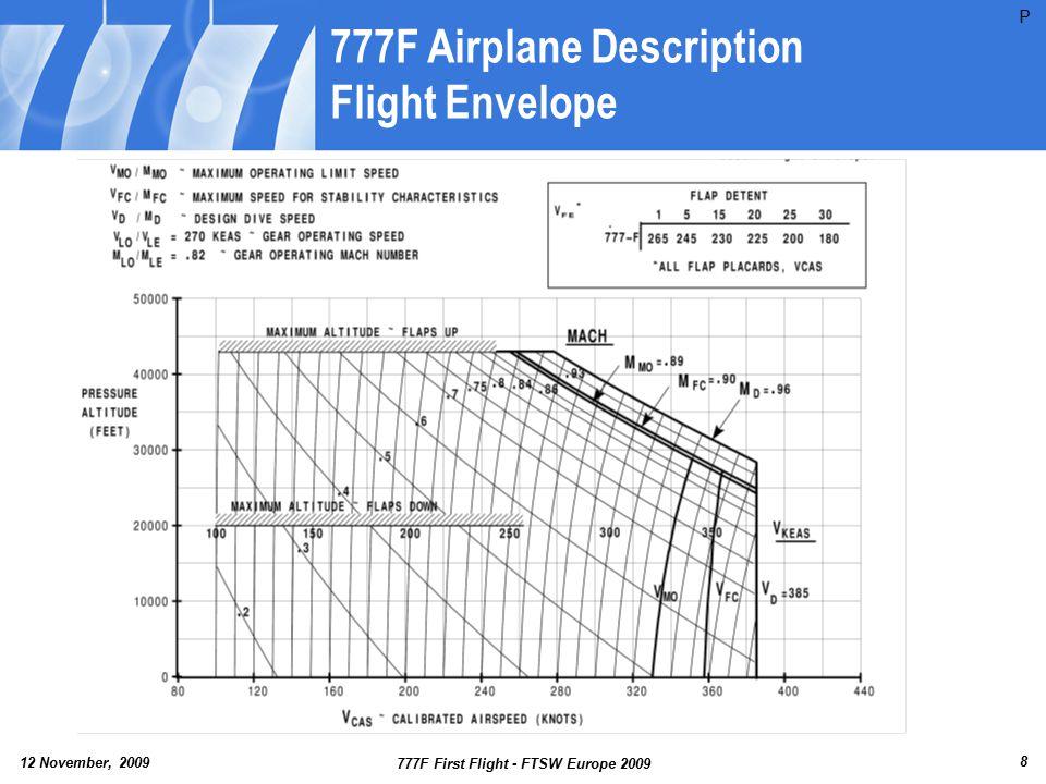 777F Airplane Description Flight Envelope
