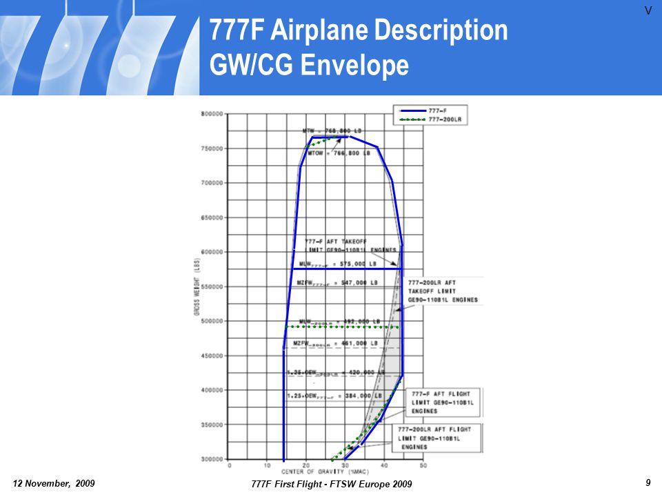 777F Airplane Description GW/CG Envelope
