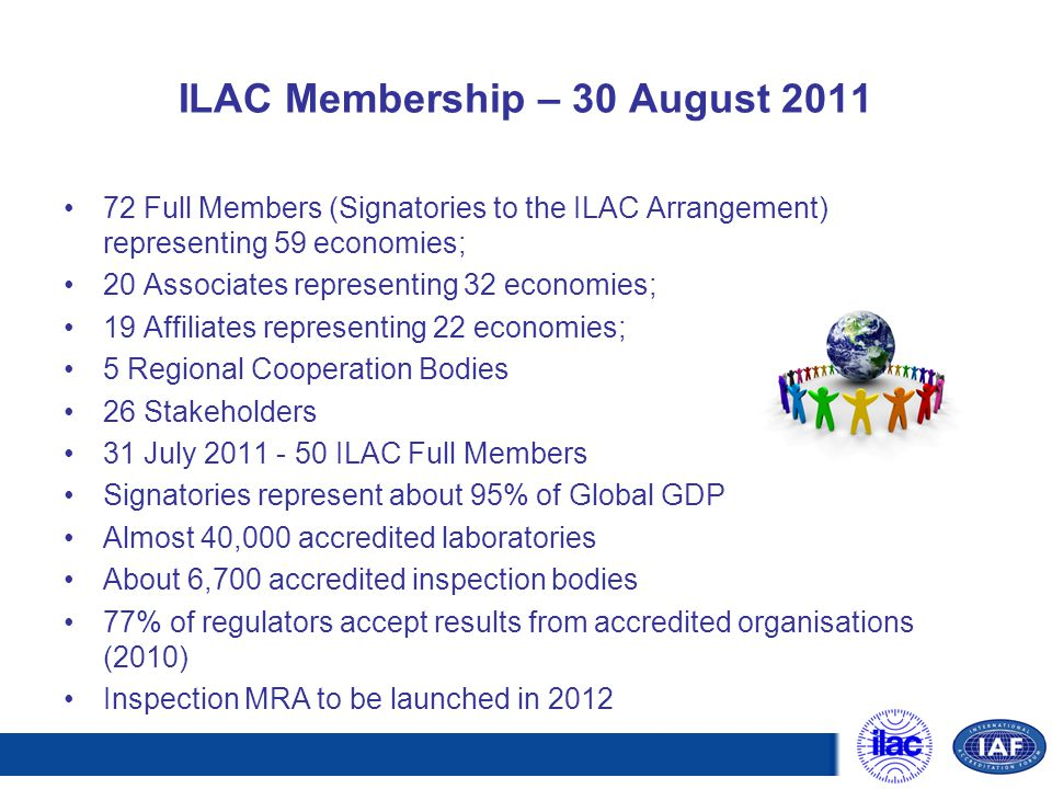 ILAC Membership – 30 August 2011