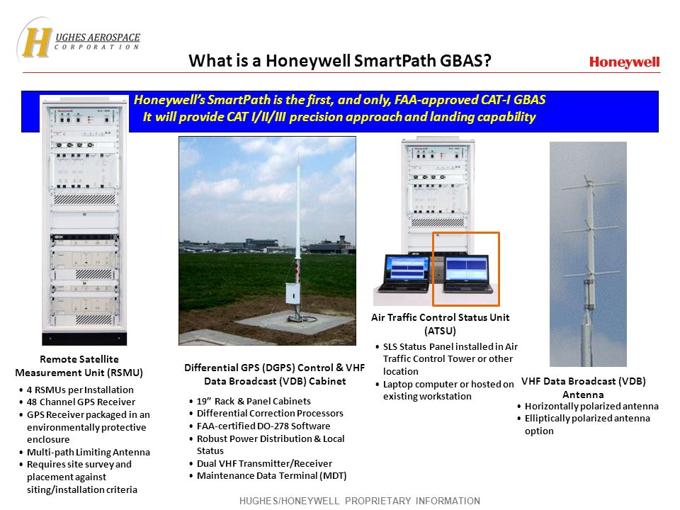 What is a Honeywell SmartPath GBAS