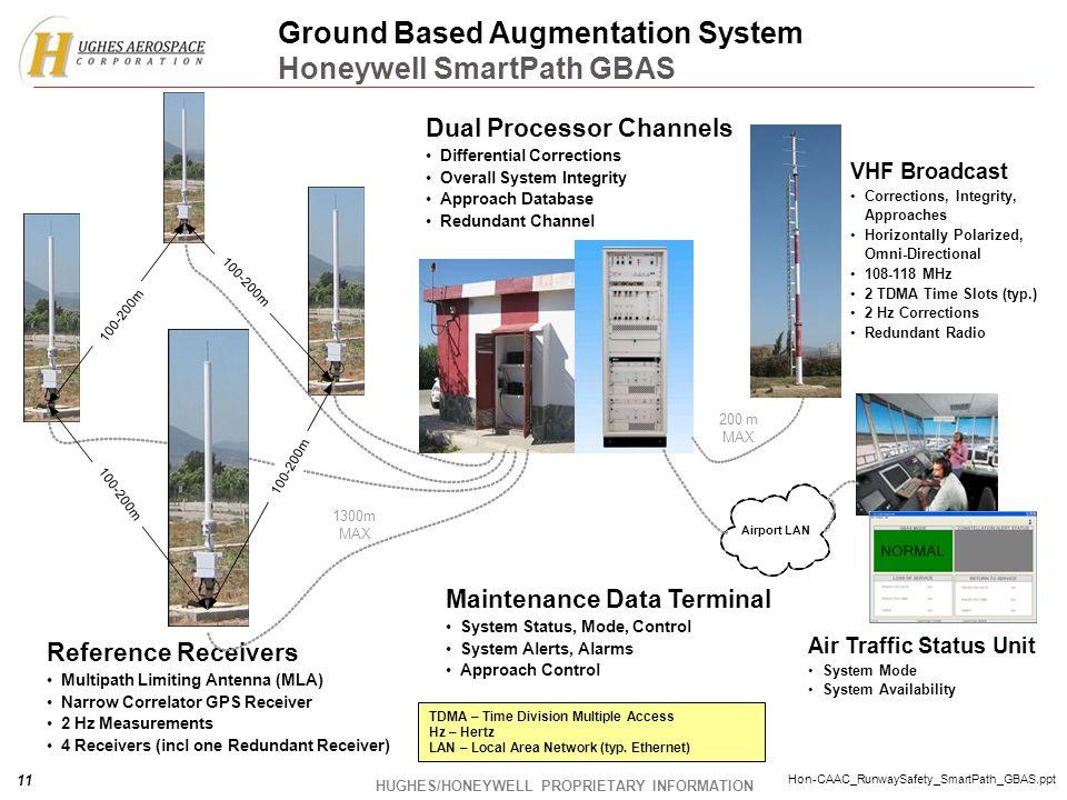 Ground Based Augmentation System Honeywell SmartPath GBAS
