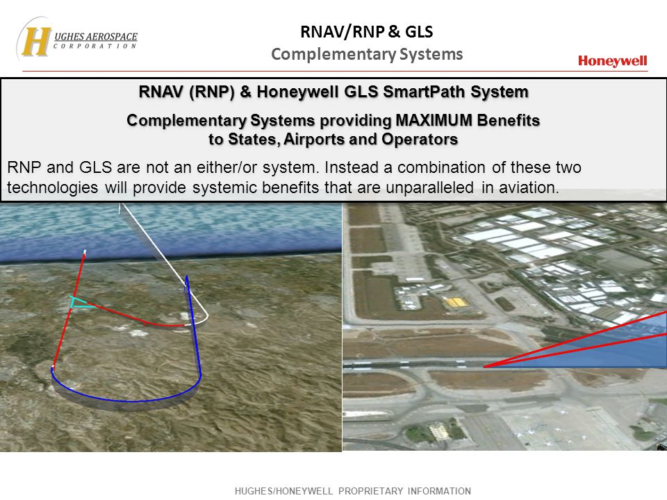 RNAV/RNP & GLS Complementary Systems