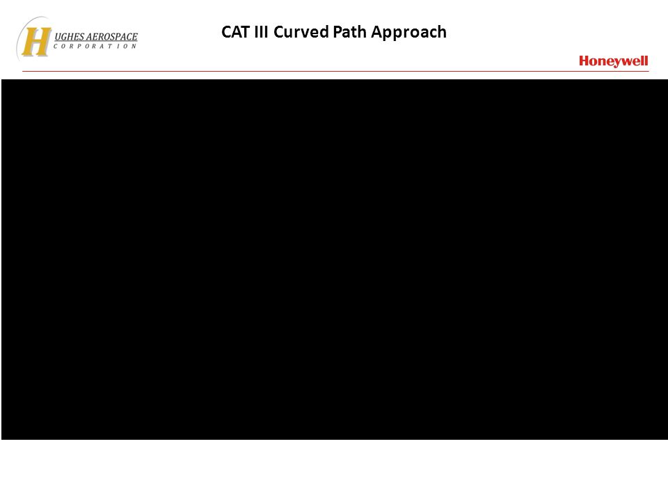 CAT III Curved Path Approach