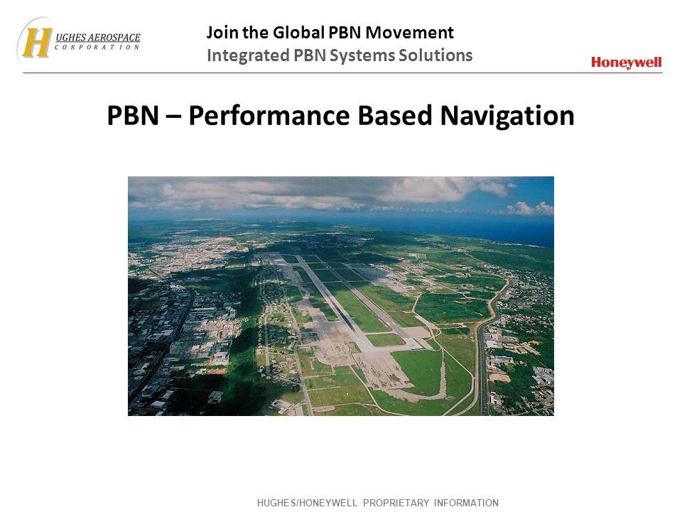 PBN – Performance Based Navigation