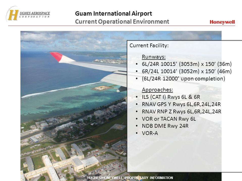 Guam International Airport Current Operational Environment