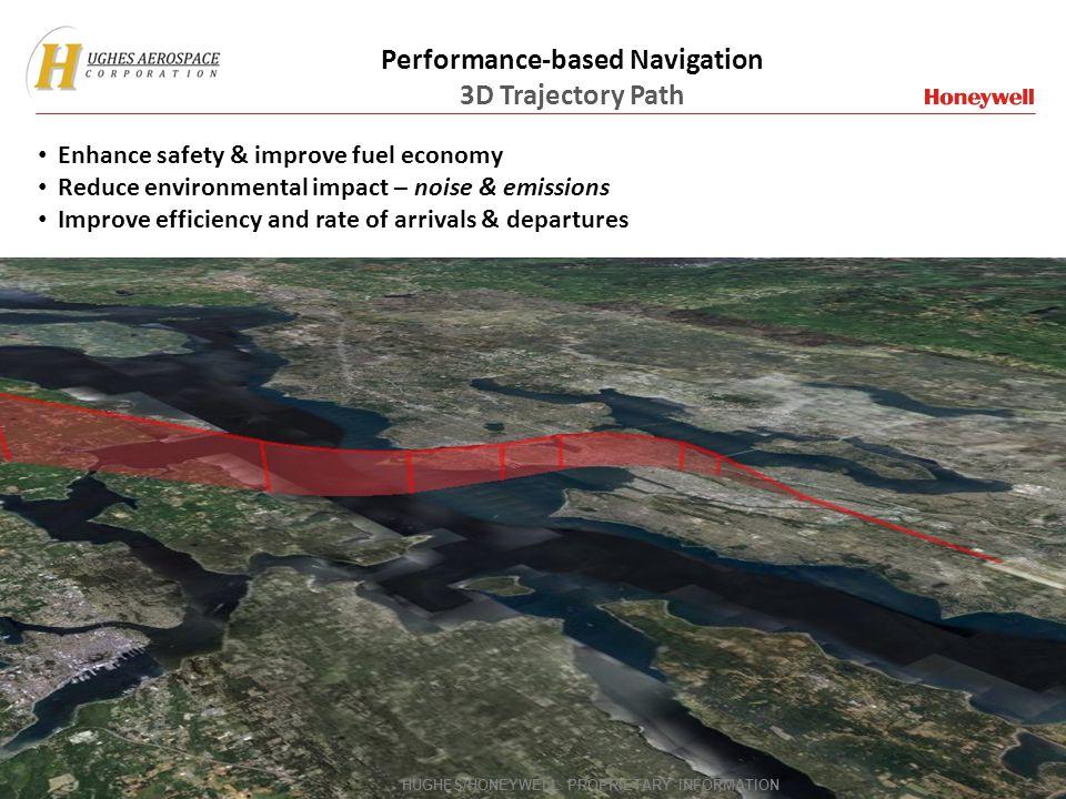 Performance-based Navigation