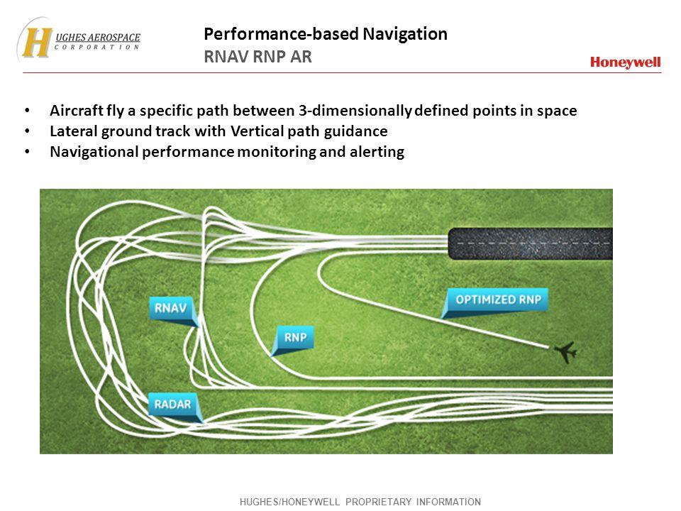 Performance-based Navigation RNAV RNP AR