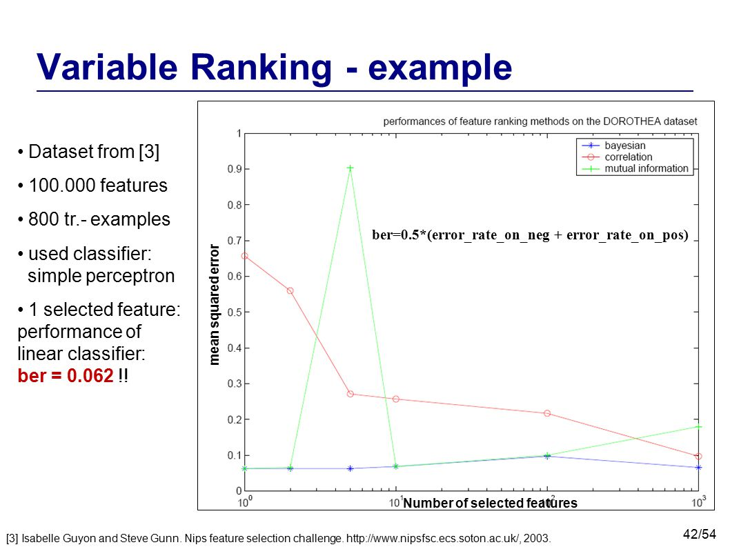 Variable Ranking - example