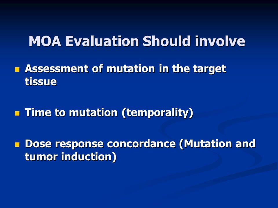 MOA Evaluation Should involve