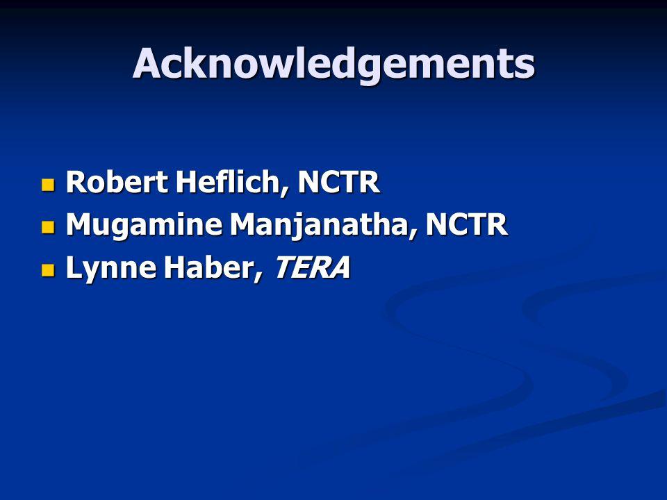 Acknowledgements Robert Heflich, NCTR Mugamine Manjanatha, NCTR