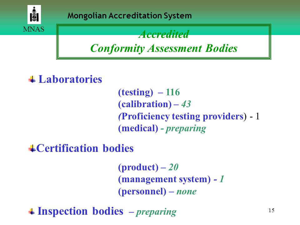 Conformity Assessment Bodies