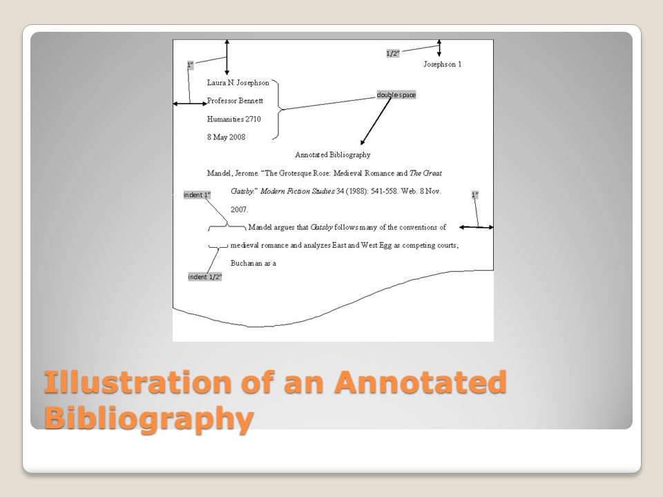 Illustration of an Annotated Bibliography