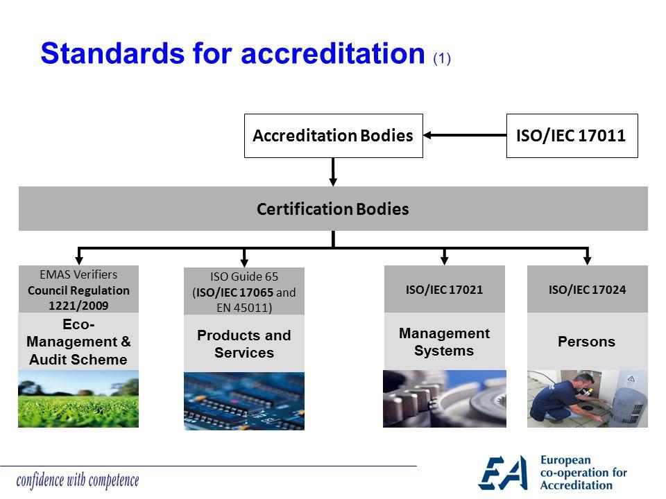 Eco-Management & Audit Scheme