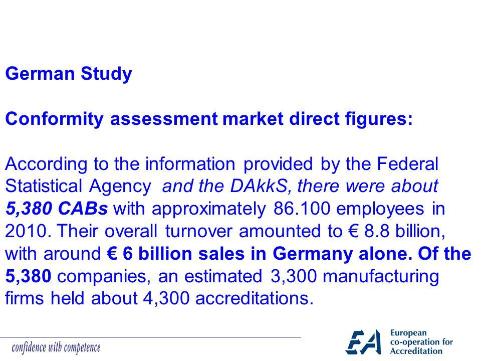 German Study Conformity assessment market direct figures: