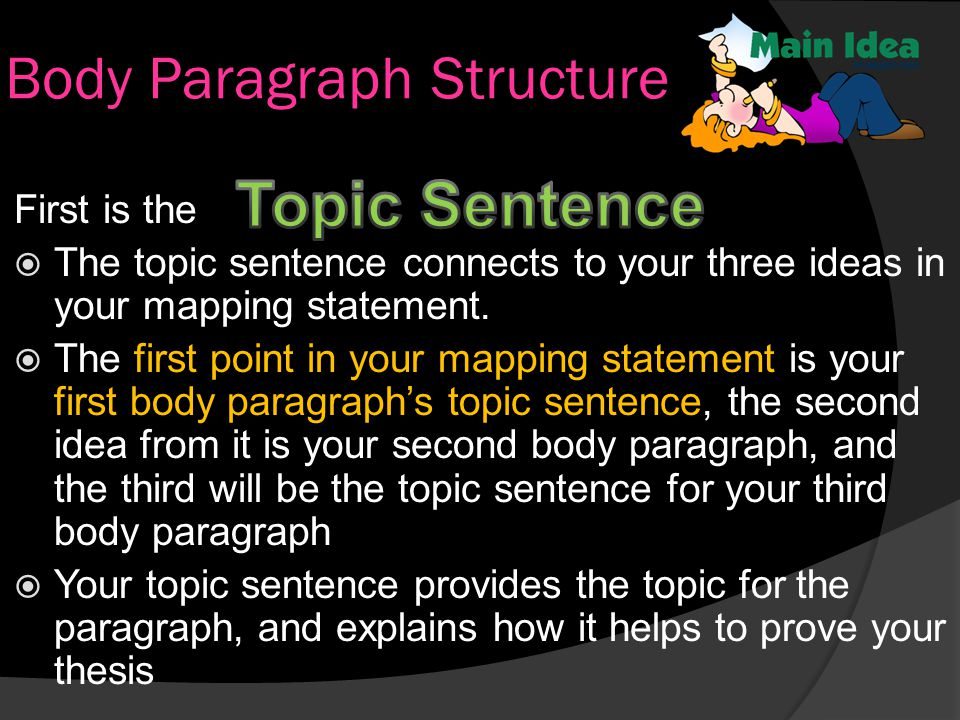 Body Paragraph Structure