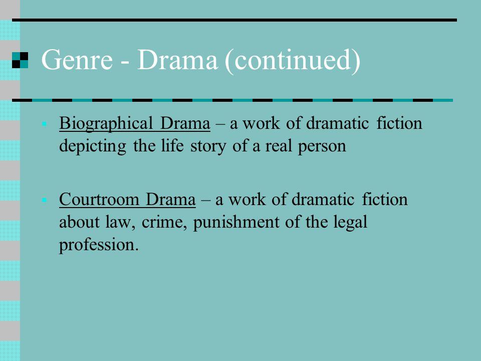 Genre - Drama (continued)