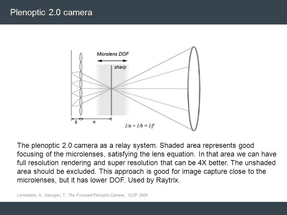 Plenoptic 2.0 camera