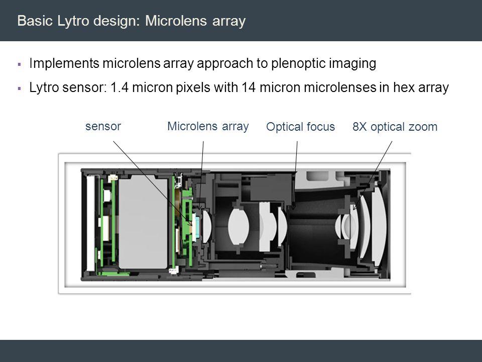Basic Lytro design: Microlens array