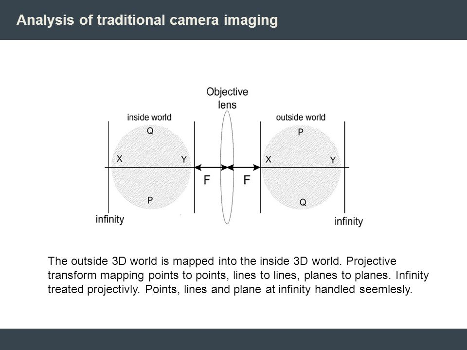 Analysis of traditional camera imaging
