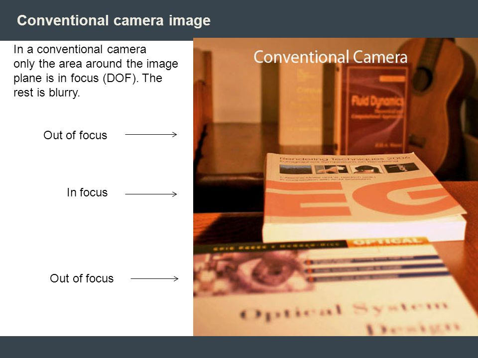 Conventional camera image