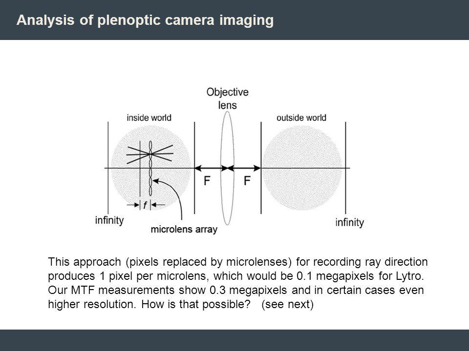 Analysis of plenoptic camera imaging