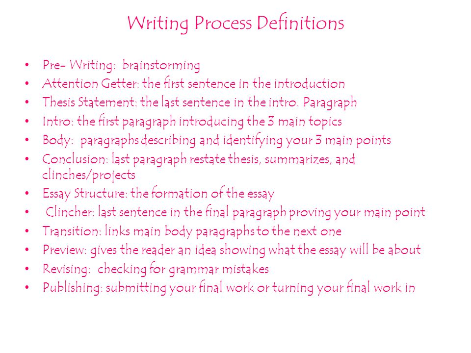 Writing Process Definitions