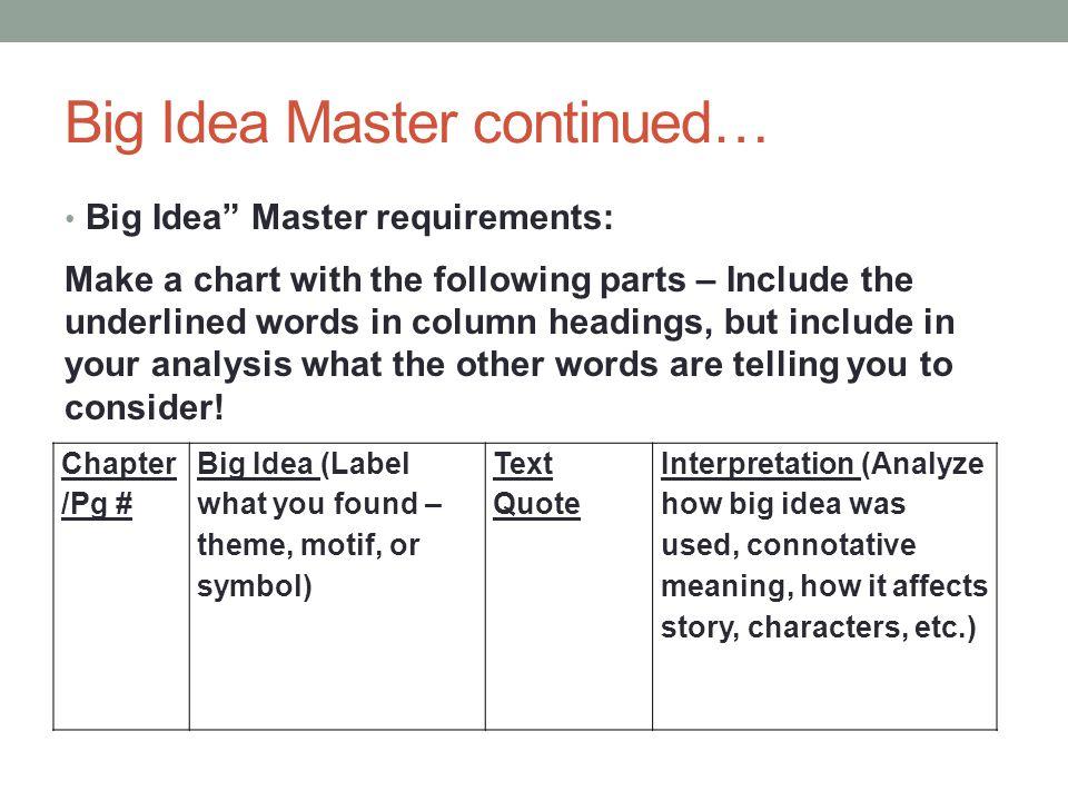Big Idea Master continued…