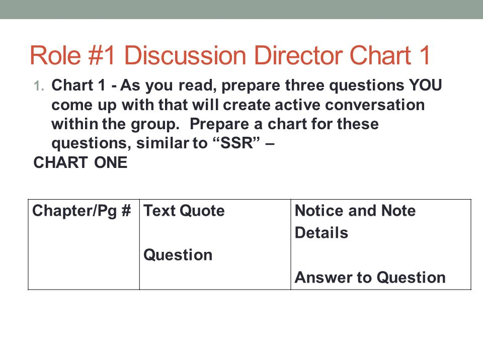 Role #1 Discussion Director Chart 1