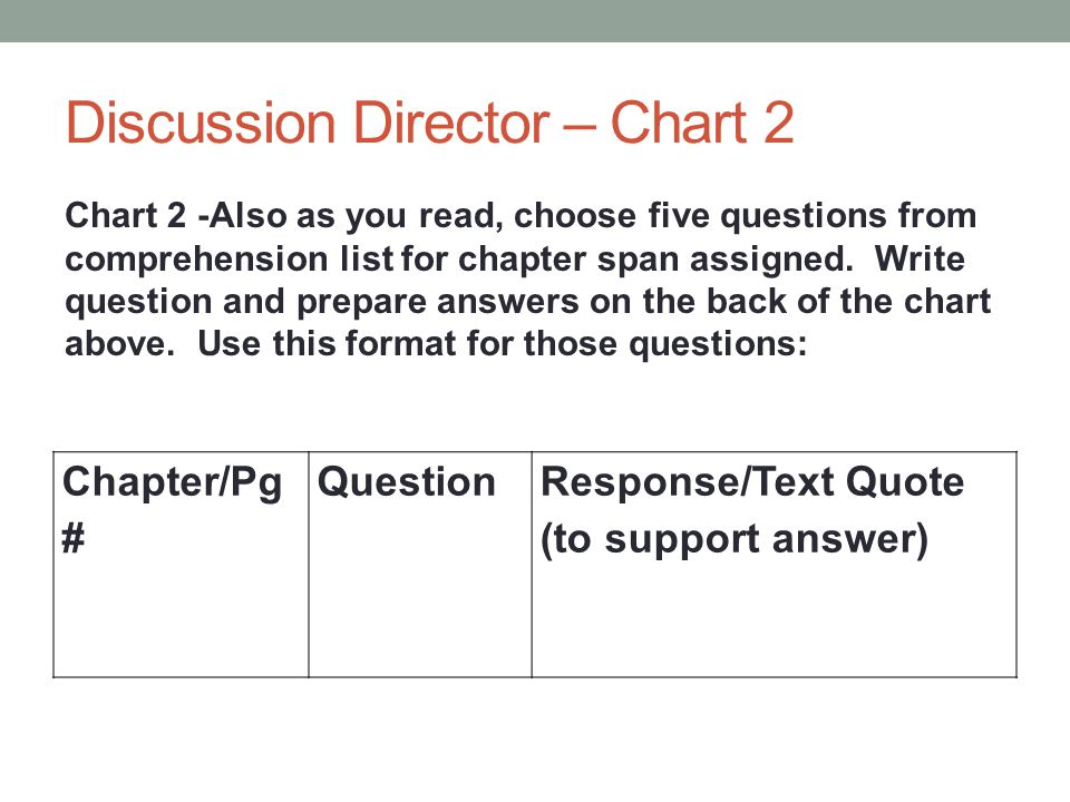 Discussion Director – Chart 2