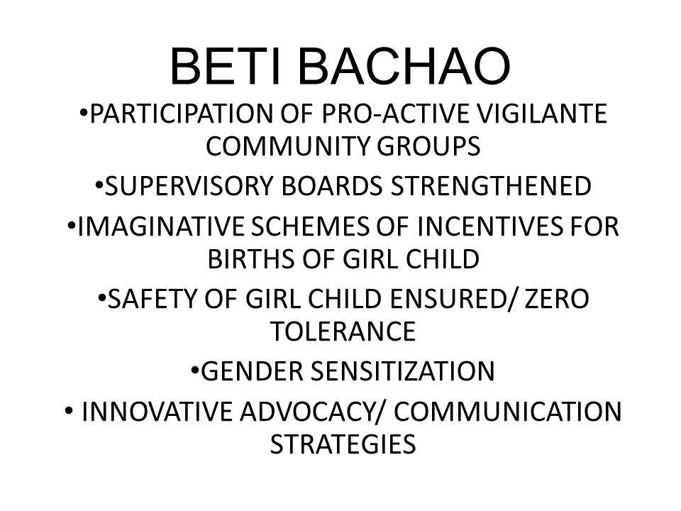 BETI BACHAO PARTICIPATION OF PRO-ACTIVE VIGILANTE COMMUNITY GROUPS