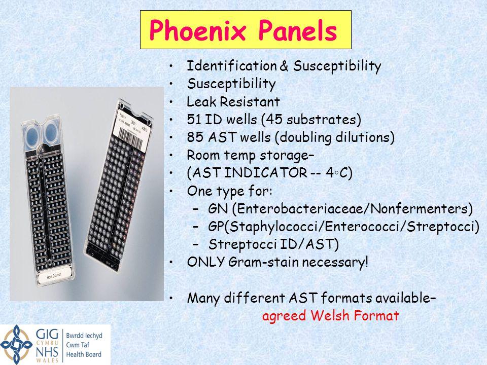 Phoenix Panels Identification & Susceptibility Susceptibility