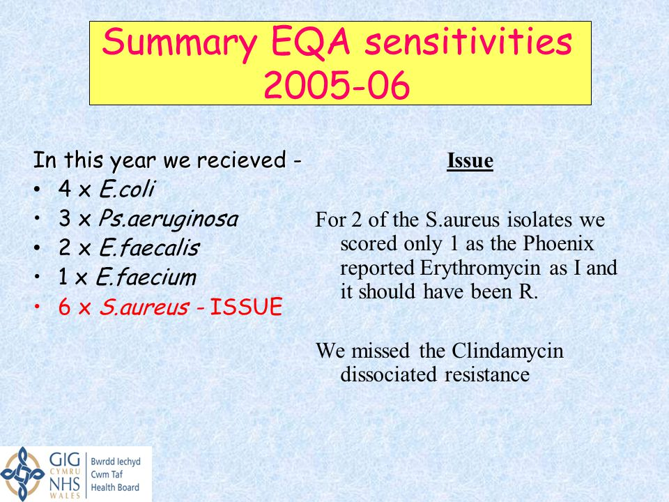 Summary EQA sensitivities 2005-06