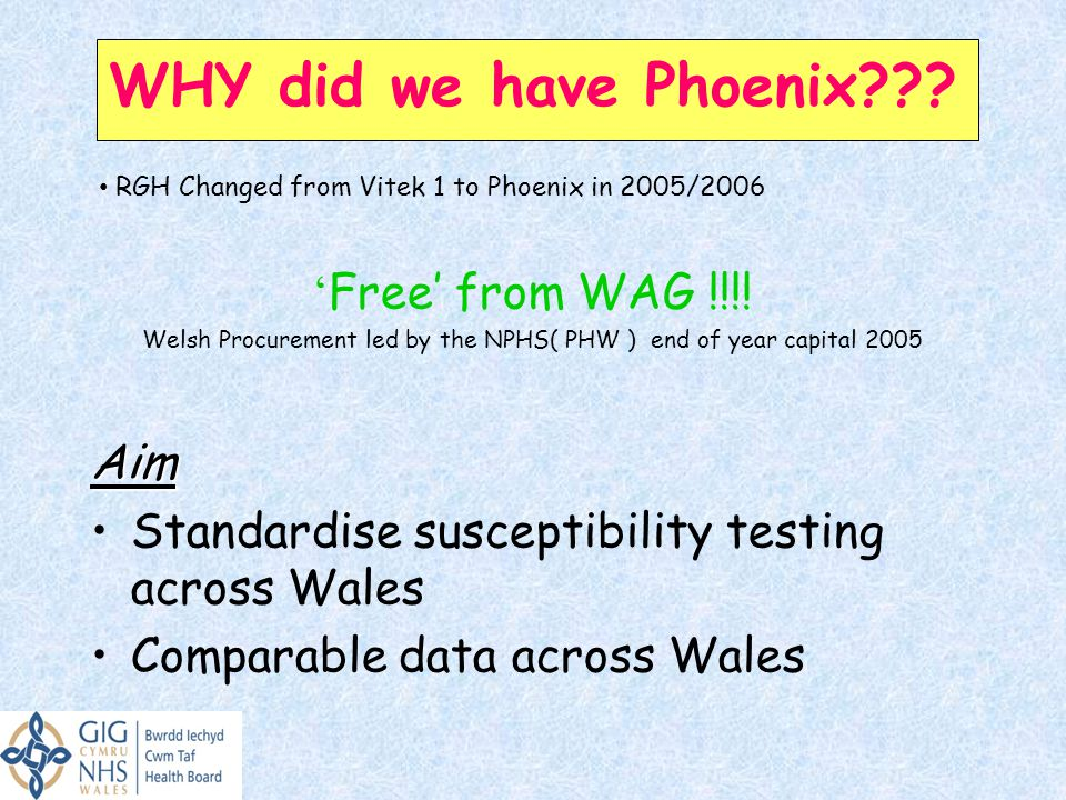 Welsh Procurement led by the NPHS( PHW ) end of year capital 2005