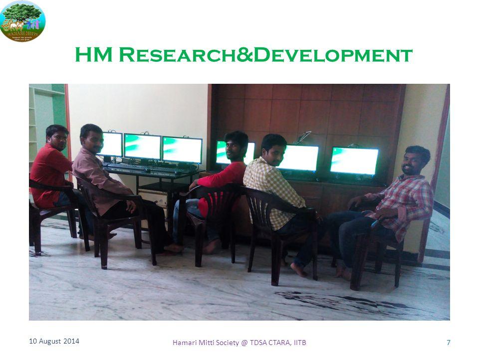 HM Research&Development