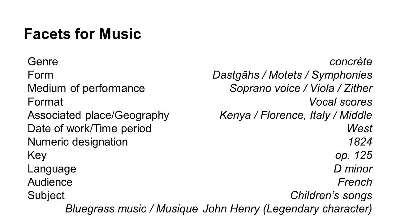 Facets for Music Genre Bluegrass music / Musique concrète Form