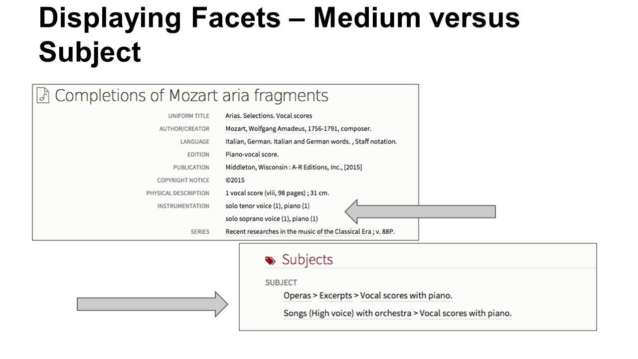 Displaying Facets – Medium versus Subject