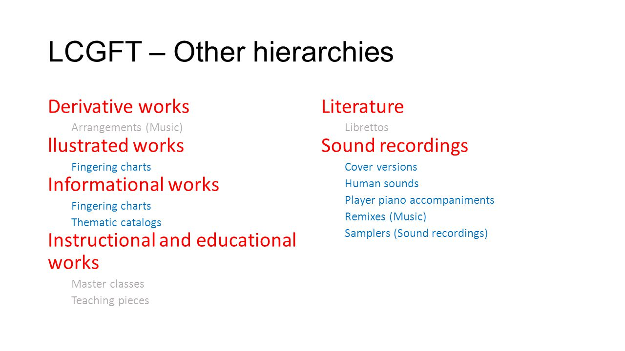 LCGFT – Other hierarchies