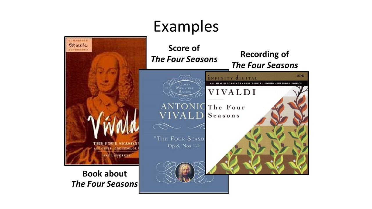 Examples Score of The Four Seasons Recording of The Four Seasons