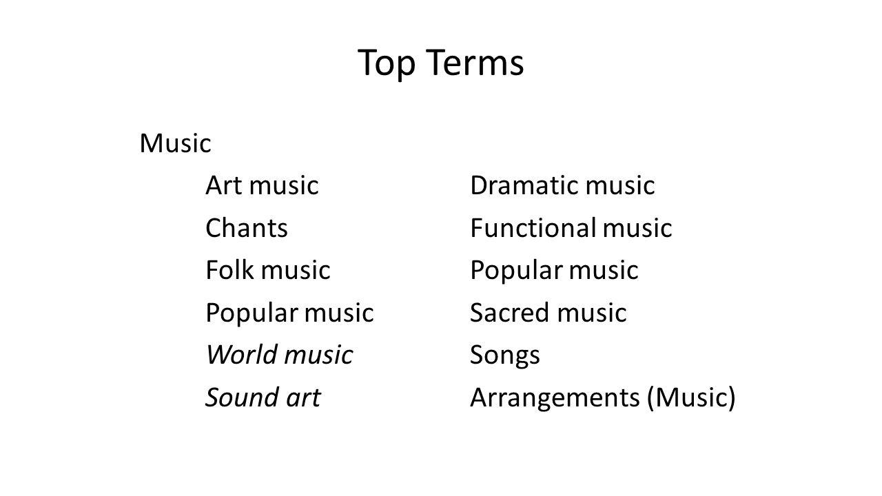 Top Terms