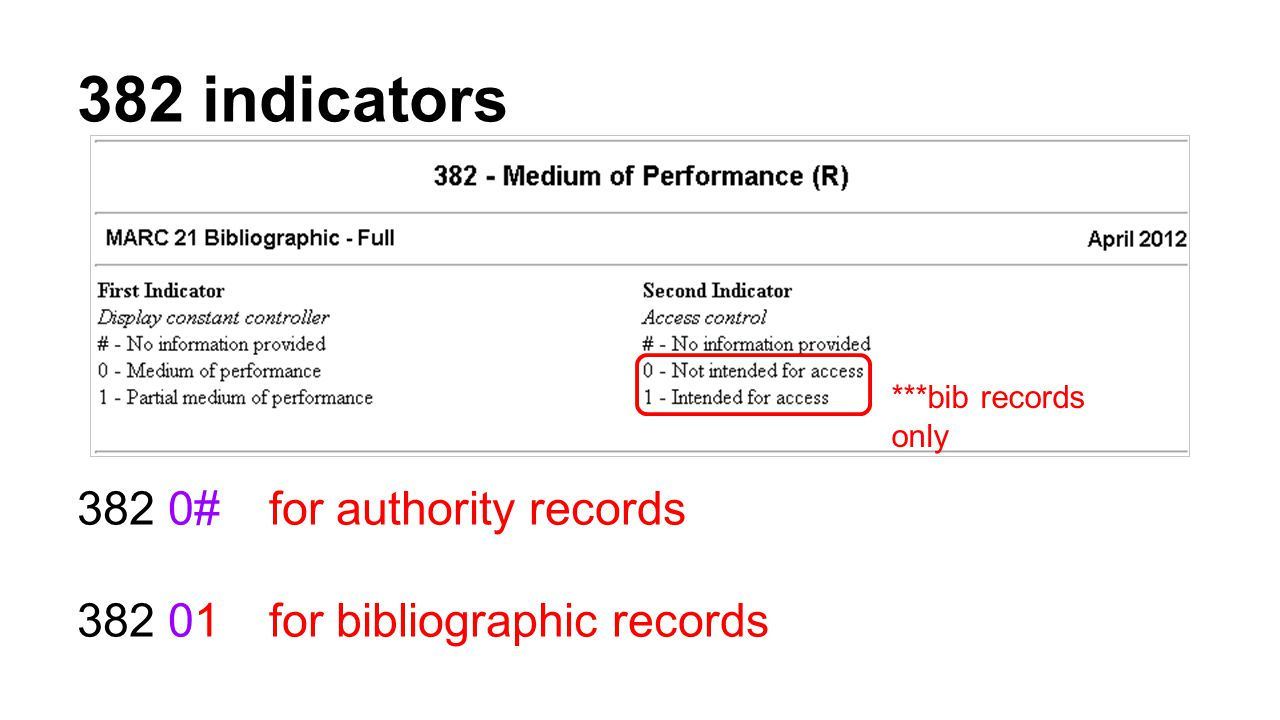 382 indicators 382 0# for authority records