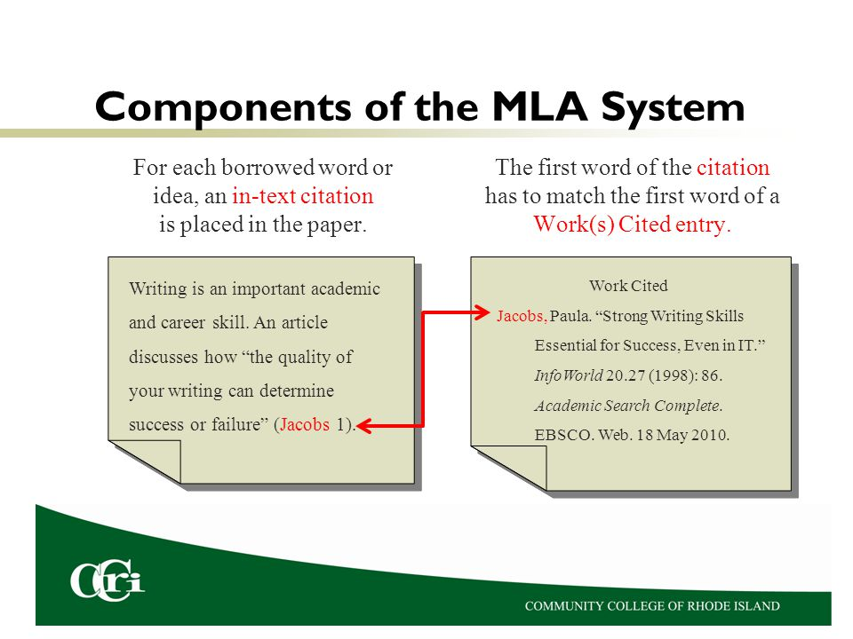 Components of the MLA System