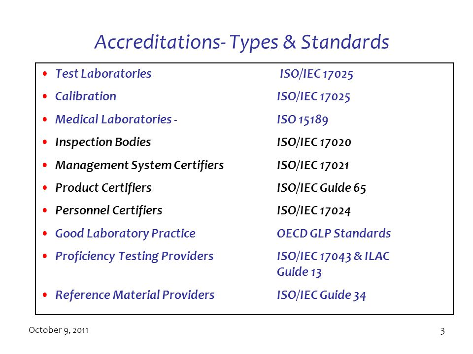 Accreditations- Types & Standards