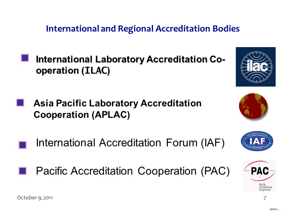 International and Regional Accreditation Bodies