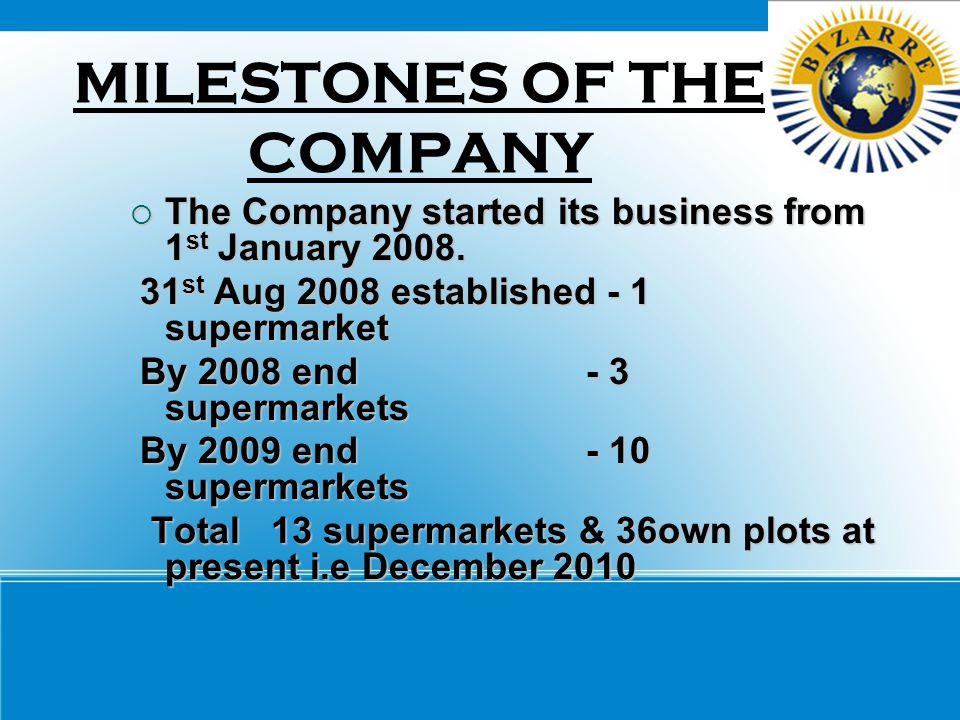 MILESTONES OF THE COMPANY