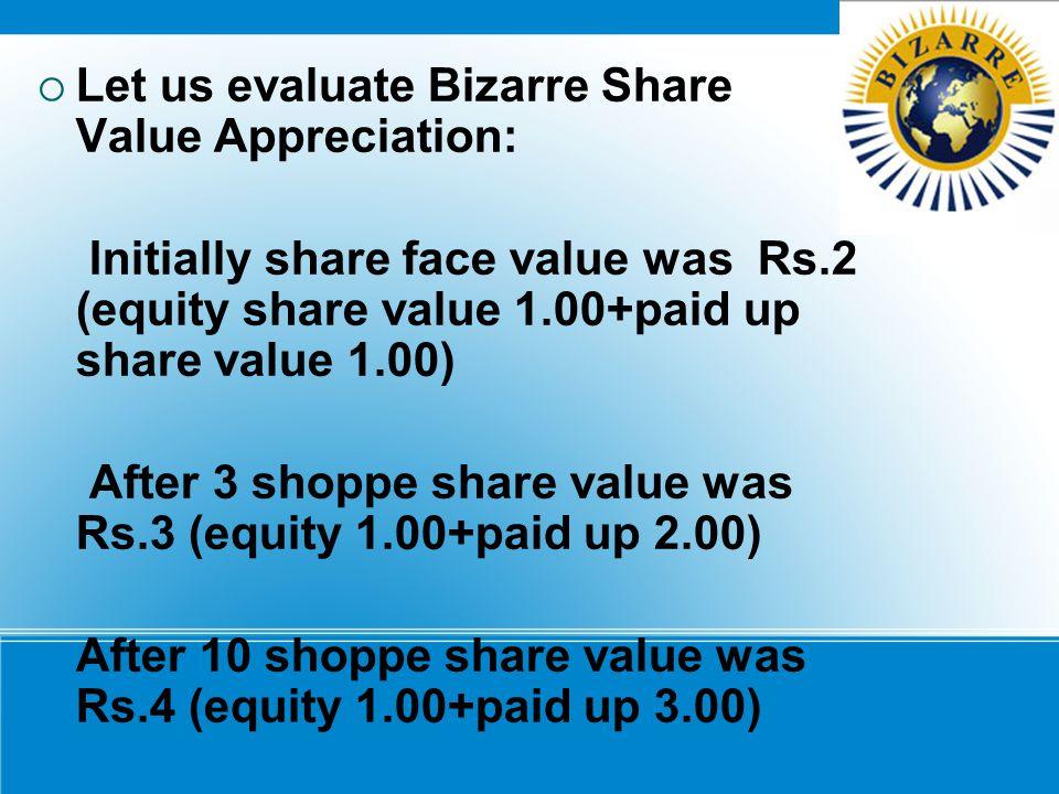 Let us evaluate Bizarre Share Value Appreciation: