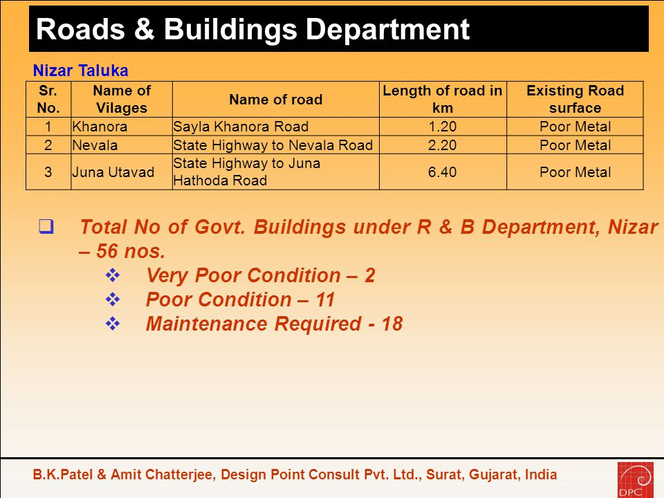 Roads & Buildings Department